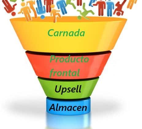 Secretos Del Marketing Online